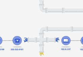 新一代因特网协议IPv6今天正式上线