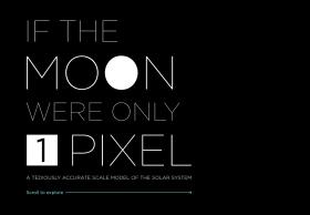丧心病狂的网站:崩溃体验太阳系有多大